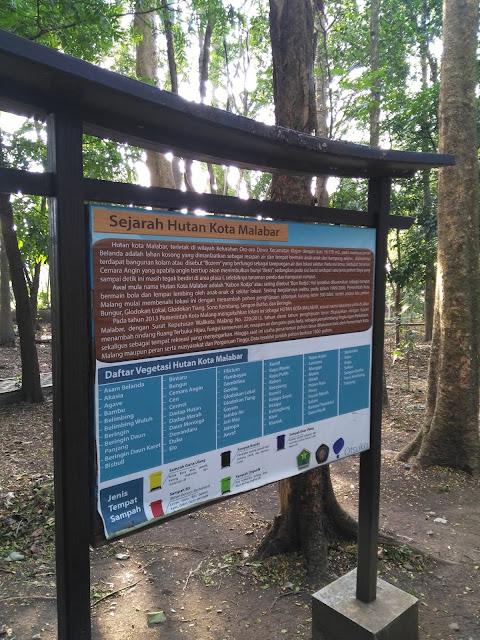 Sejarah dan Daftar Vegetasi Hutan Kota Malabar