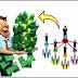 আপনি নেটওয়ার্ক ব্যবসা কেন শুরু করবেন ? | Why should you Start Network Marketing business?