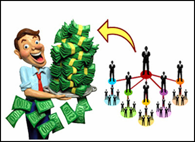 Network Marketing, why mlm, best network marketing company in india