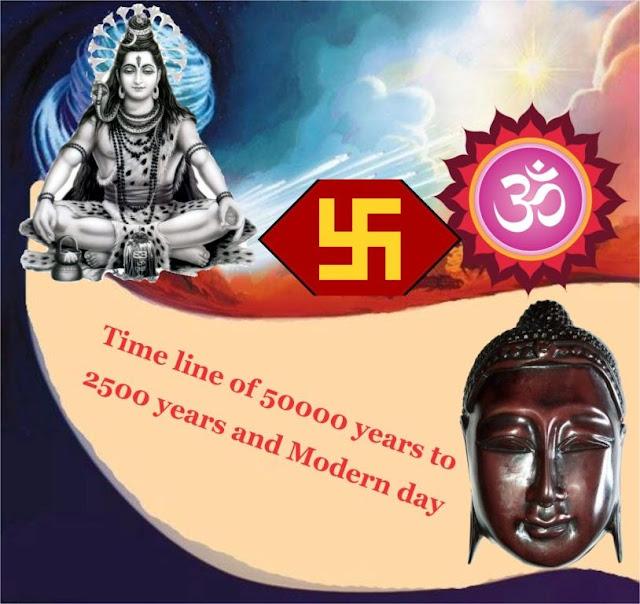 i see shiva in buddha