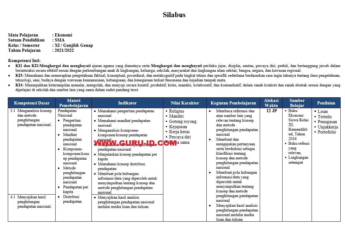 gambar silabus matematika wajib kelas xi kurikulum 2013 revisi 2021/2022