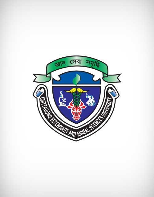 CVASU Job Circular 2021 - www.cvasu.ac.bd