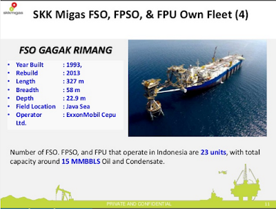 TUGAS MAKALAH FSO FSU FPU DAN FPS  sc 1 st  tugas makalah fso fsu fpu dan fps & FSO (Floating Storage u0026 Offloading)
