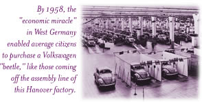 Economic Miracles in the 1950s