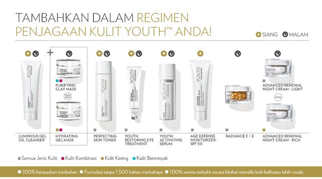 Langkah Menggunakan Youth Skincare