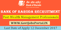 Bank of Baroda Recruitment 2017– 337 Wealth Management Professionals