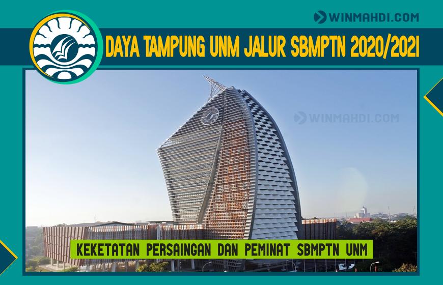 DAYA TAMPUNG UNM JALUR SBMPTN 2020-2021
