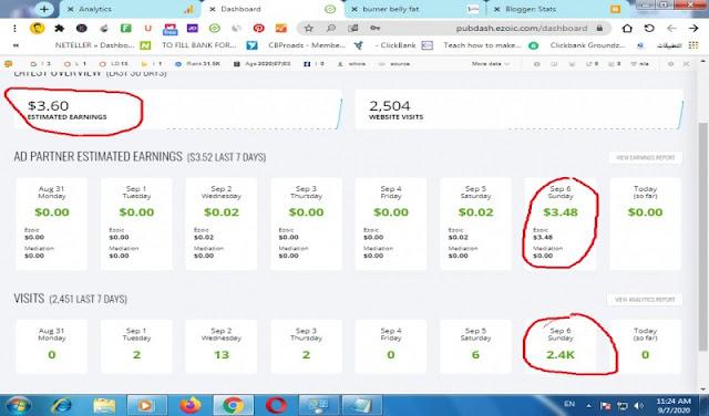 شروط الحصول علي خدمة تفعيل اعلانات ايزويك