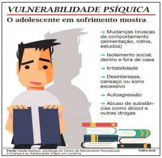 Vulnerabilidade Psíquica