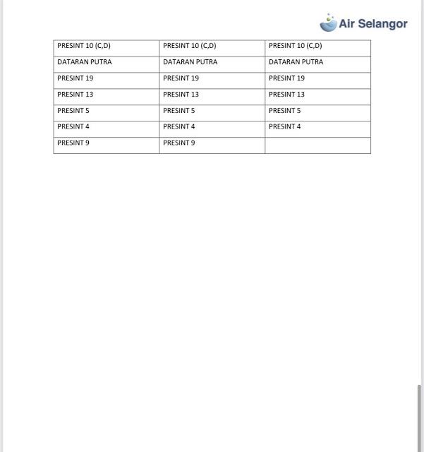 senarai kawasan yang terjejas gangguan bekalan air di selangor