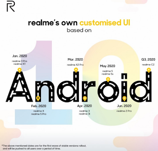 List of Realme Phone that will Update Android 10