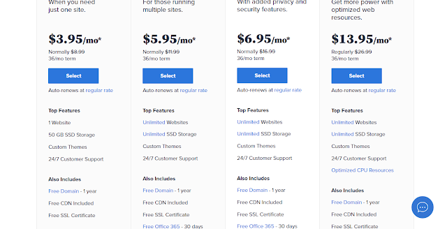 BlueHost Plans and Pricing