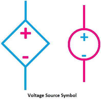 Voltage Source Symbol, symbol of voltage source