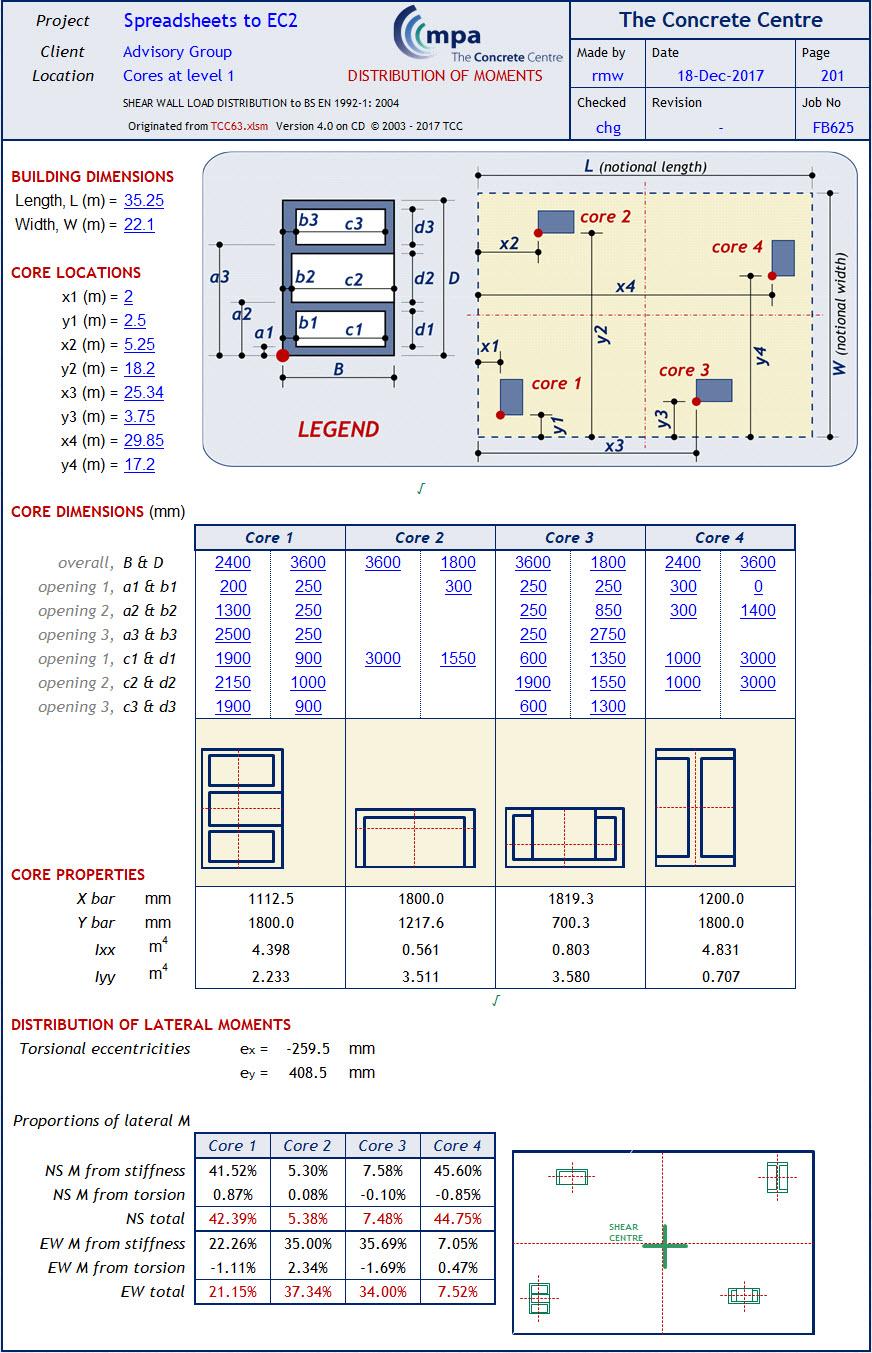 Core Wall Design Spreadsheet - Engineering Books