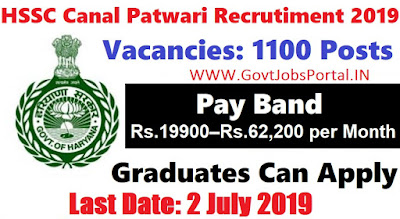 HSSC Canal Patwari Recruitment 2019