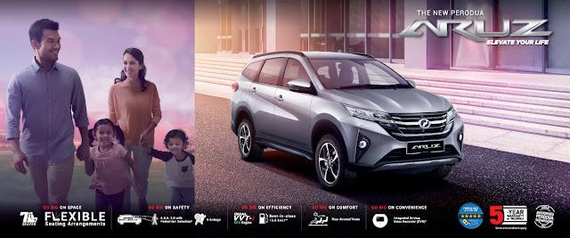 Promosi Perodua Aruz