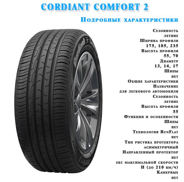 Характеристика шин CORDIANT COMFORT 2