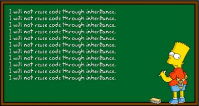 Inheritance vs Polymorphism in Java