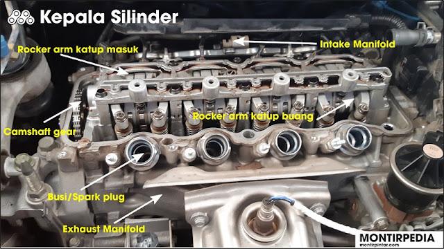 Fungsi kepala silinder dan komponennya