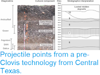 http://sciencythoughts.blogspot.com/2018/08/projectile-points-from-pre-clovis.html