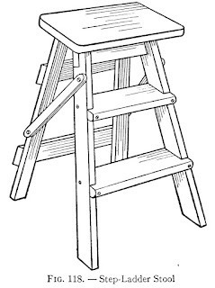 Folding step stool woodworking plan - How to make a step ladder stool