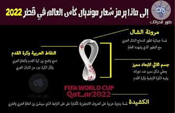 إلى ماذا يرمز شعار مونديال كأس العالم في قطر 2022