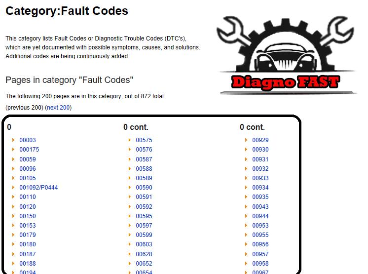 Ross Tech Codes
