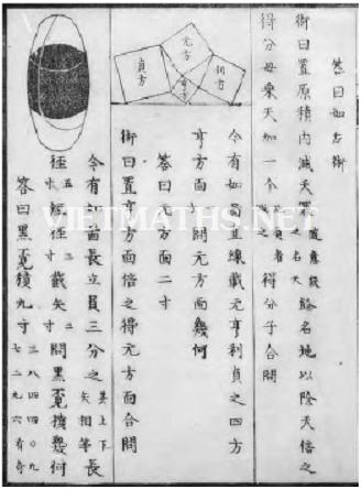 bài toán hình khó ở đền thờ thần đạo Nhật, bai toan hinh kho o den tho than dao