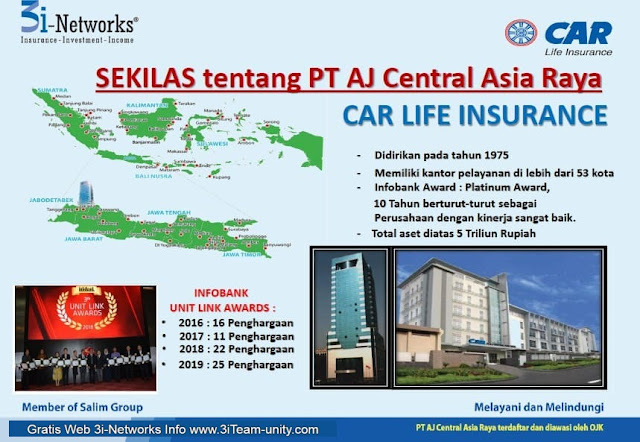 Profile Perusahaan PT AJ Central Asia Raya - CAR