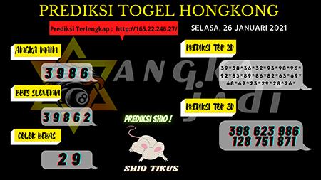 Prediksi Togel Angka Jitu Hongkong Selasa 26 Januari 2021