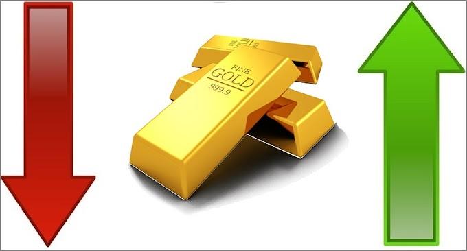 تحليل الذهب مابين مستويات 1912-1873 على المدى القصير