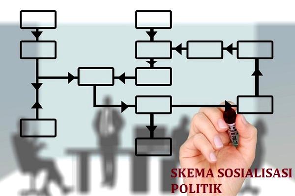 6 Tipe Agen Sosialisasi Politik Menurut Almond | pembelajaranmu.com