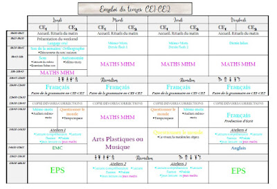 MHM méthode heuristique des mathématiques Picot faire de la grammaire en CE1 CE2
