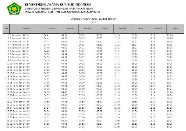 Jadwal Imsakiyah Ramadhan 1442 H Kabupaten Kutai Timur, Provinsi Kalimantan Timur
