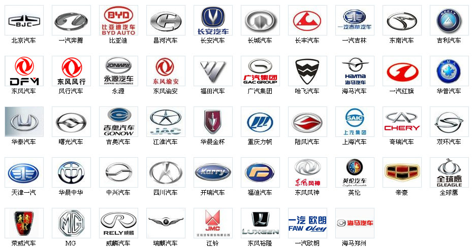 Cars Symbol With Name Choice Image Meaning Of Text Symbols