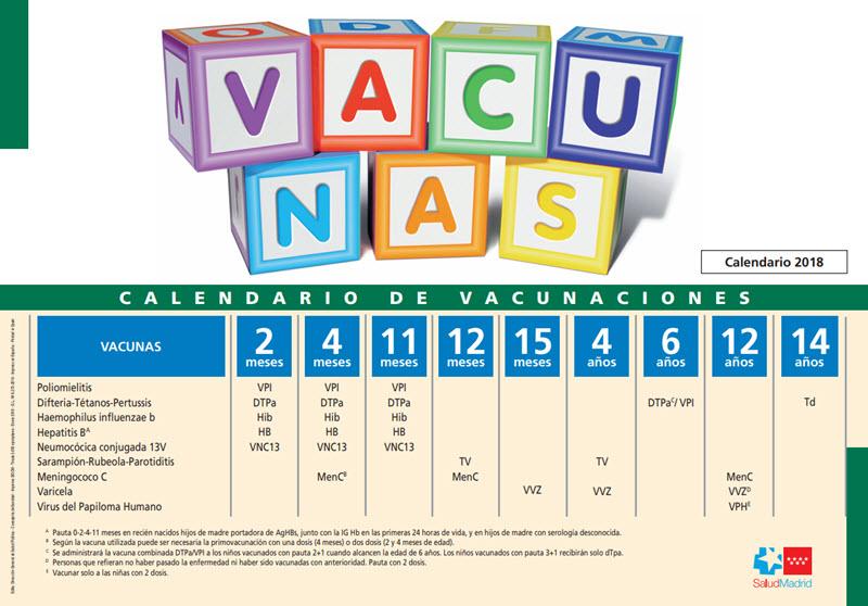 Calendario De Vacunacion 2020.Nuevo Calendario De Vacunacion Infantil 2018 Es Por Madrid