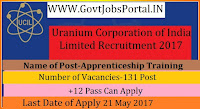 Uranium Corporation of India Limited Recruitment 2017– 131 Apprenticeship Training