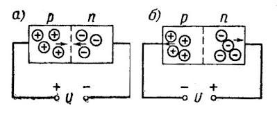 Принцип работы полупроводникового выпрямителя