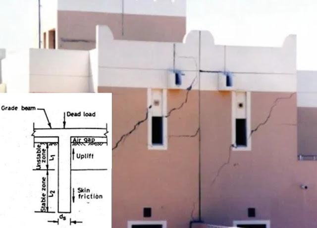 كيفية تجنب تأثيرات التربة الانتفاشية على المباني؟