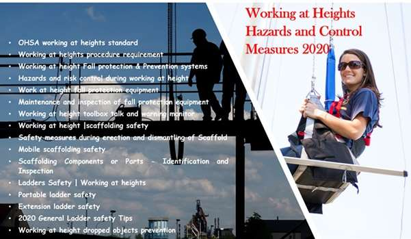 Working at Heights fall protection scaffolding ladder