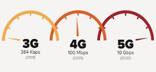 4G vs. 5G: We explain the difference and why you should worry.