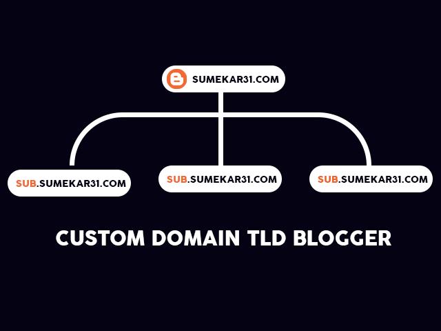 Cara Membuat Subdomain TLD di Blogger