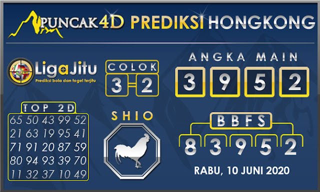 PREDIKSI TOGEL HONGKONG PUNCAK4D 10 JUNI 2020