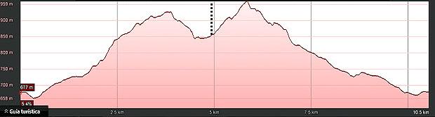 Carrera Montaña Hervás