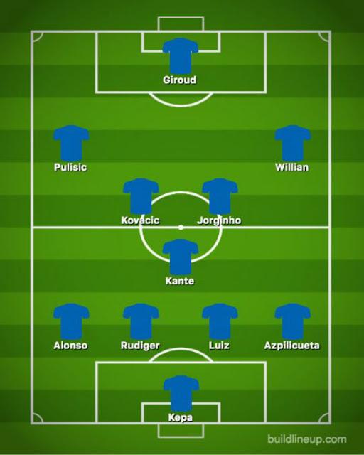 Chelsea mơ bá chủ ngoại hạng Anh: Lampard xây đội hình siêu khủng, 40 sao cho mượn 2
