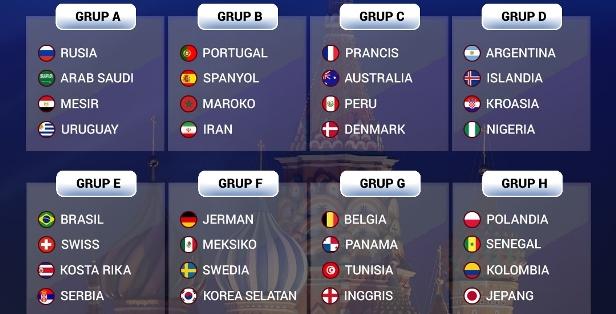 Hasil Undian Group Piala Dunia 2018
