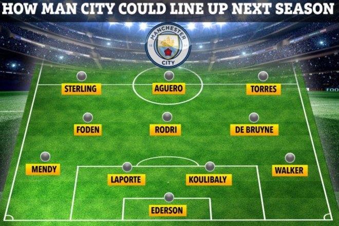 Man City thoát án Cúp C1, Pep có 330 triệu euro mua sao khủng cỡ nào? 2