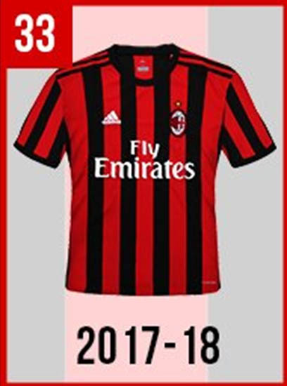 cheaper fd8d1 e7fce Which Is The Best / Worst? Here All AC Milan Home Kits in ...