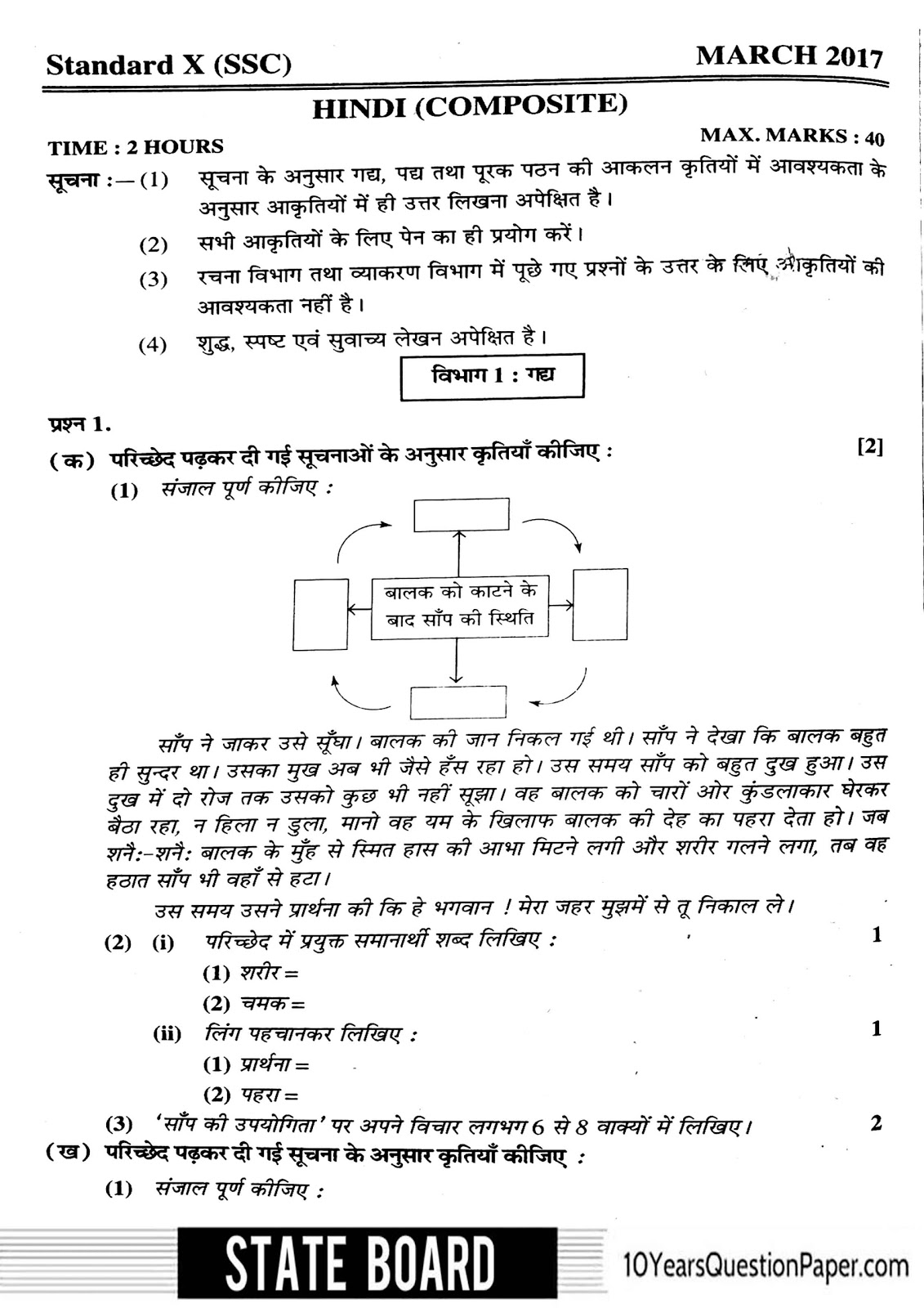 SSC board class 10th 2017 Hindi Composite Solved question paper
