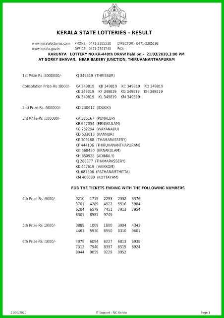 Kerala Lottery Result; 21.03.2020 Karunya Lottery Results KR-440-page-001